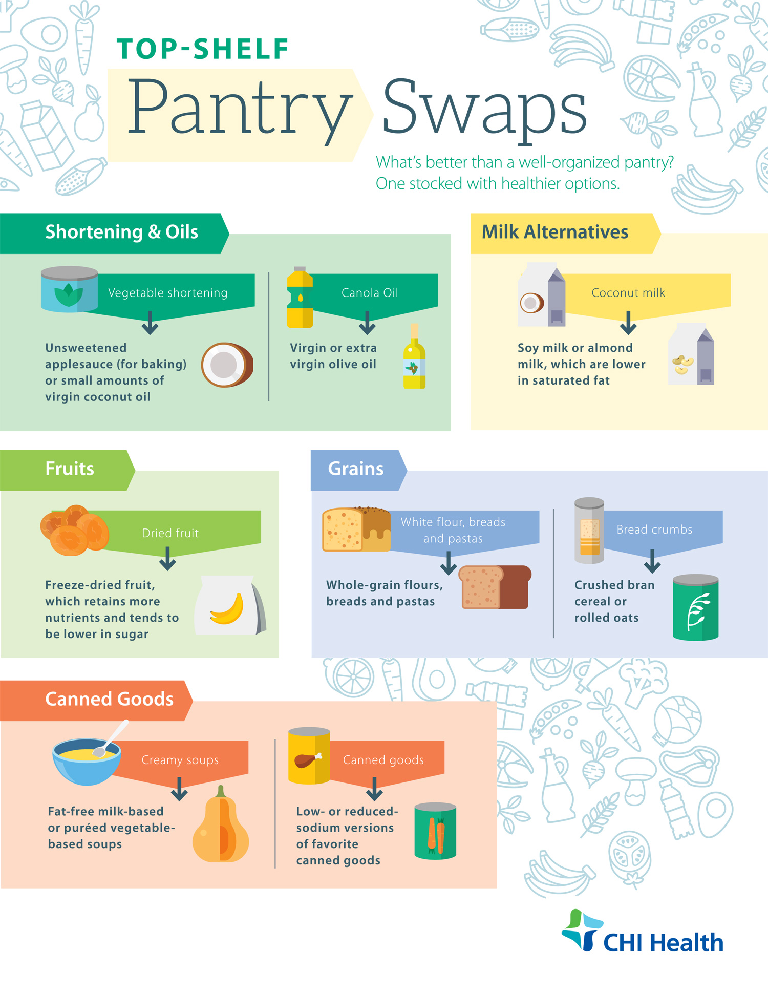 Top-Shelf Pantry Swaps